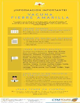 Vacuna Fiebre Amarilla - ARUBA